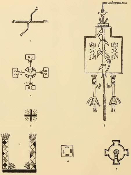 Navajo Symbolism and Sand Painting rites