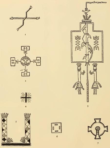 Navajo Symbolism